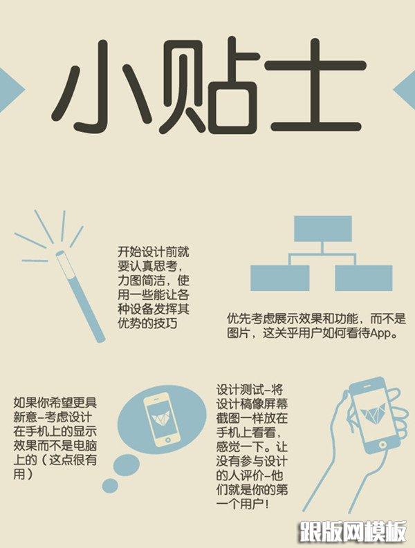 ipad 和iphone appui设计尺寸和参考手册