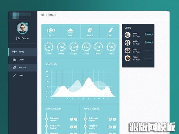 9个ipad上app后台信息管理界面设计欣赏