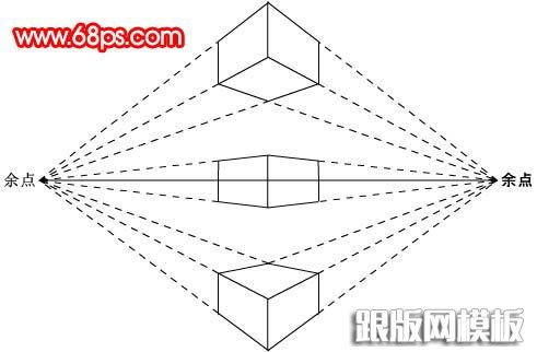 立方体的成角透视>