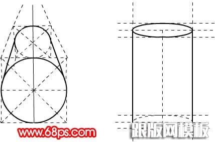 圆柱体的透视变化>