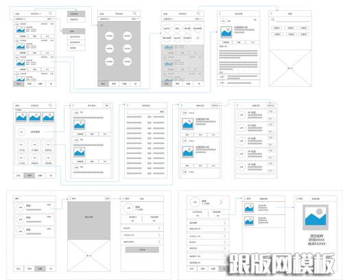 一款高校类app产品设计流程完整版 app设计信息图