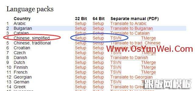linux下源码编译安装配置svn服务器的步骤分享